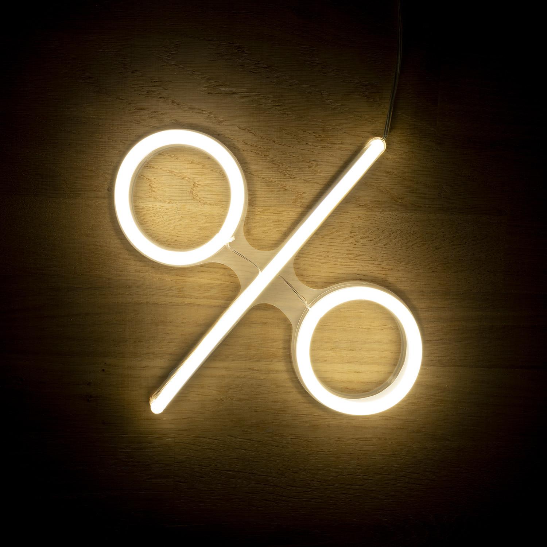 Números y Símbolos LED